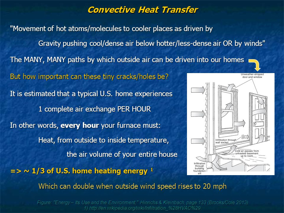 Figure: Energy – Its Use and the Environment, Hinrichs & Kleinbach, page 133 (Brooks/Cole 2013) 1) http://en.wikipedia.org/wiki/Infiltration_%28HVAC%29 Convective Heat Transfer Movement of hot atoms/molecules to cooler places as driven by Gravity pushing cool/dense air below hotter/less-dense air OR by winds The MANY, MANY paths by which outside air can be driven into our homes But how important can these tiny cracks/holes be.