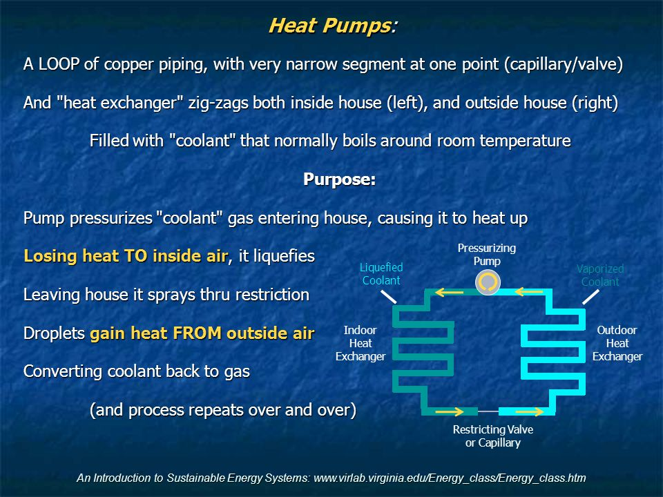 An Introduction to Sustainable Energy Systems: www.virlab.virginia.edu/Energy_class/Energy_class.htm Heat Pumps: A LOOP of copper piping, with very na