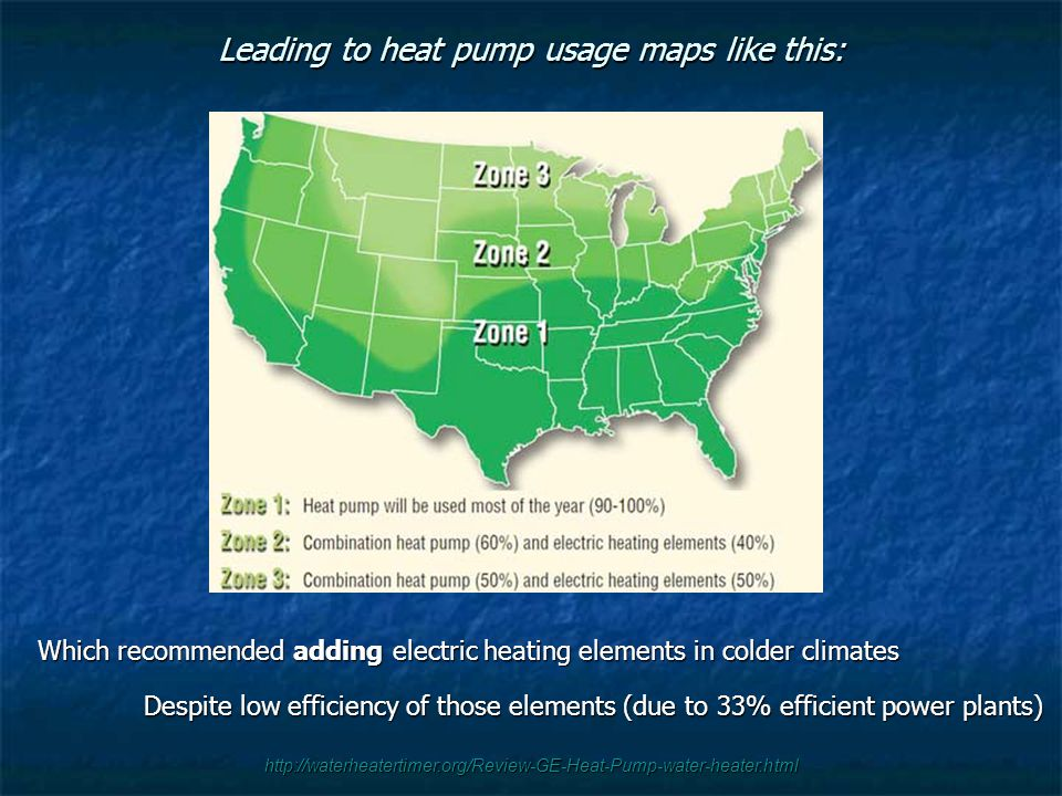 http://waterheatertimer.org/Review-GE-Heat-Pump-water-heater.html Leading to heat pump usage maps like this: Which recommended adding electric heating elements in colder climates Despite low efficiency of those elements (due to 33% efficient power plants)