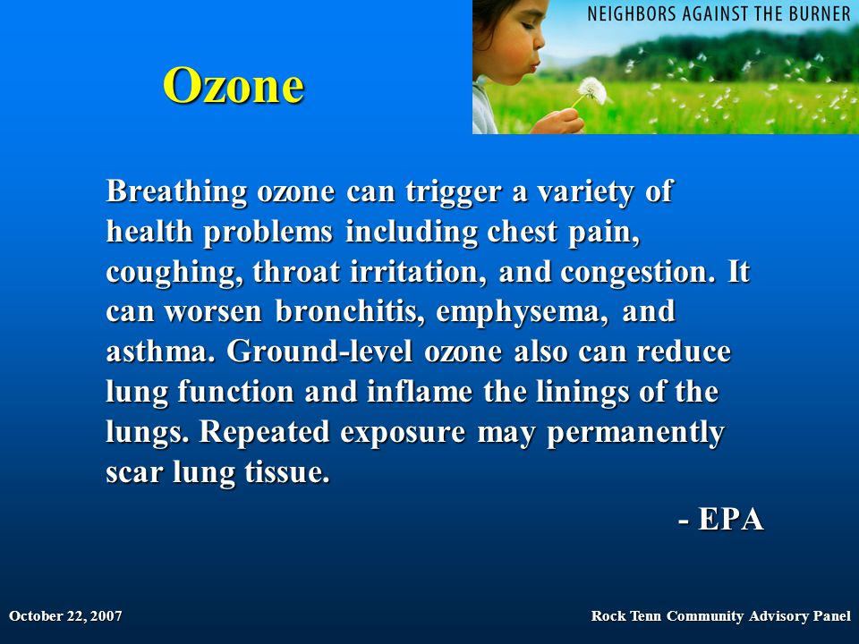 October 22, 2007Rock Tenn Community Advisory Panel Ozone Breathing ozone can trigger a variety of health problems including chest pain, coughing, throat irritation, and congestion.