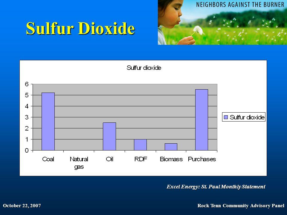 October 22, 2007Rock Tenn Community Advisory Panel Sulfur Dioxide Excel Energy: St.