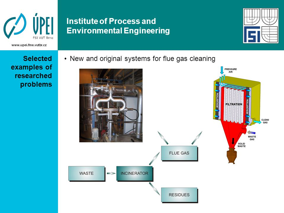 www.upei.fme.vutbr.cz Institute of Process and Environmental Engineering Selected examples of researched problems New and original systems for flue gas cleaning