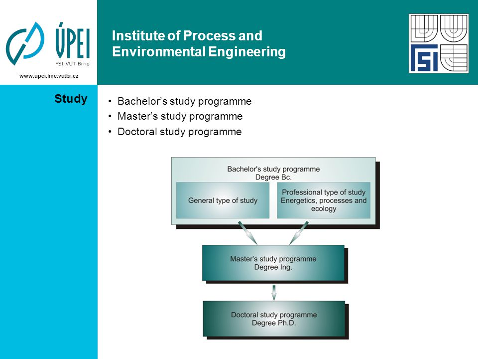www.upei.fme.vutbr.cz Institute of Process and Environmental Engineering Study Bachelor's study programme Master's study programme Doctoral study programme