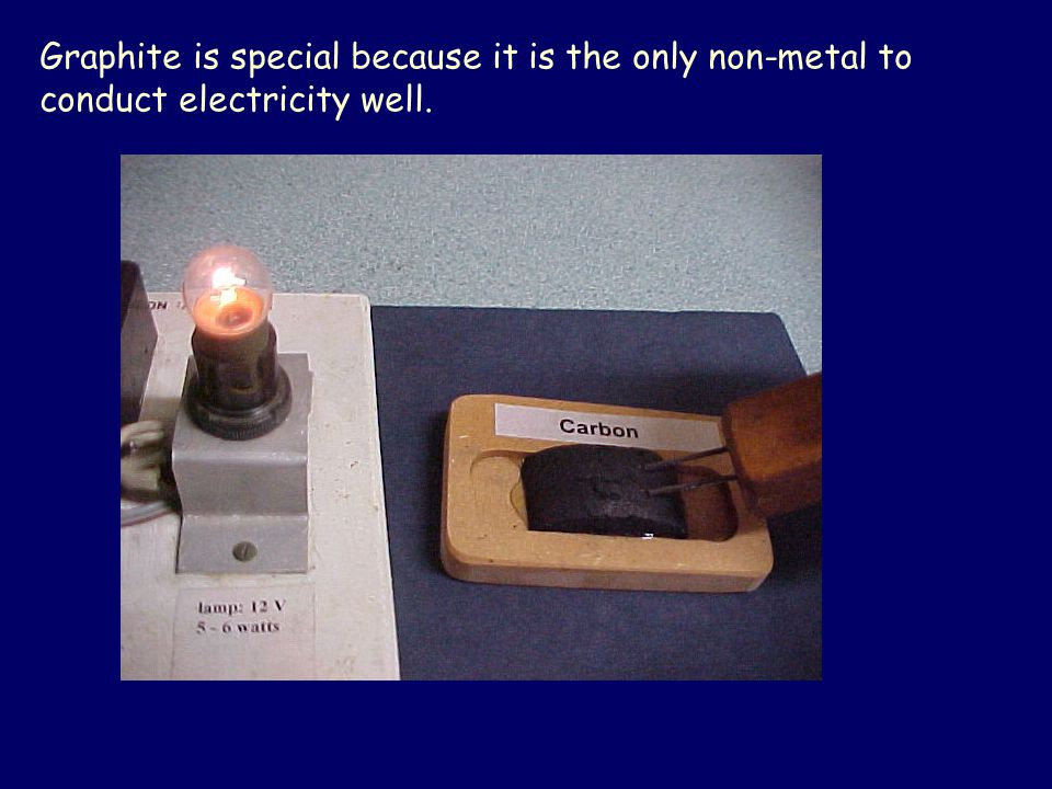Graphite is special because it is the only non-metal to conduct electricity well.