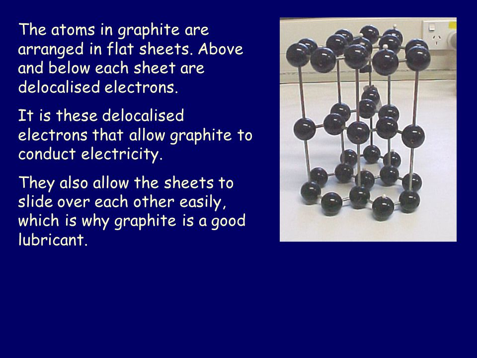The atoms in graphite are arranged in flat sheets.
