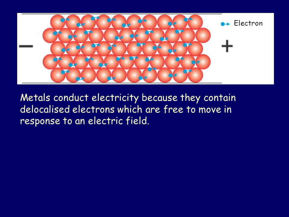 Metals conduct electricity because they contain delocalised electrons which are free to move in response to an electric field.