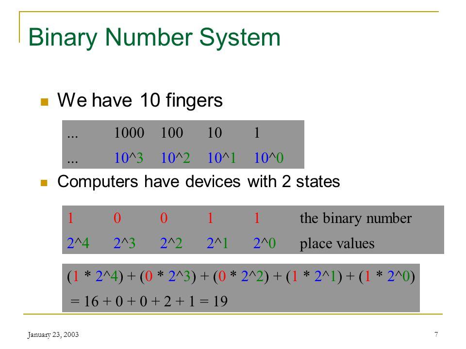 January 23, 200317 Microprocessor Components Control Unit – CU Arithmetic / Logic Unit – ALU Registers System clock