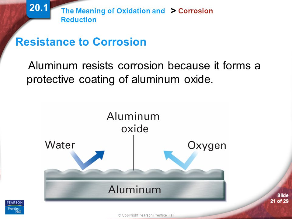 Slide 21 of 29 © Copyright Pearson Prentice Hall The Meaning of Oxidation and Reduction > Corrosion Resistance to Corrosion Aluminum resists corrosion