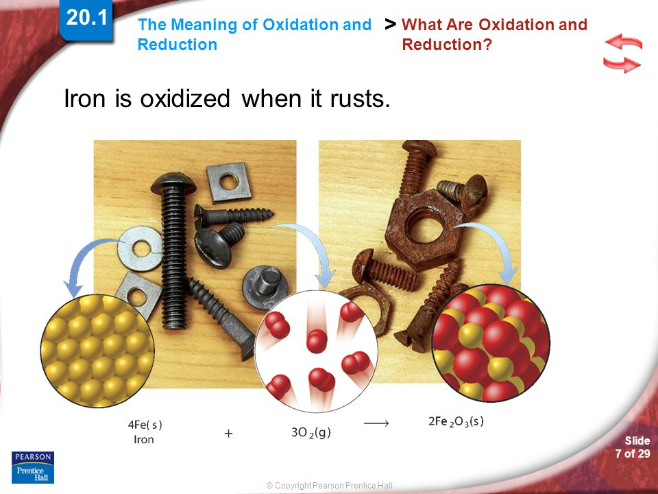 Slide 8 of 29 © Copyright Pearson Prentice Hall The Meaning of Oxidation and Reduction > What Are Oxidation and Reduction.