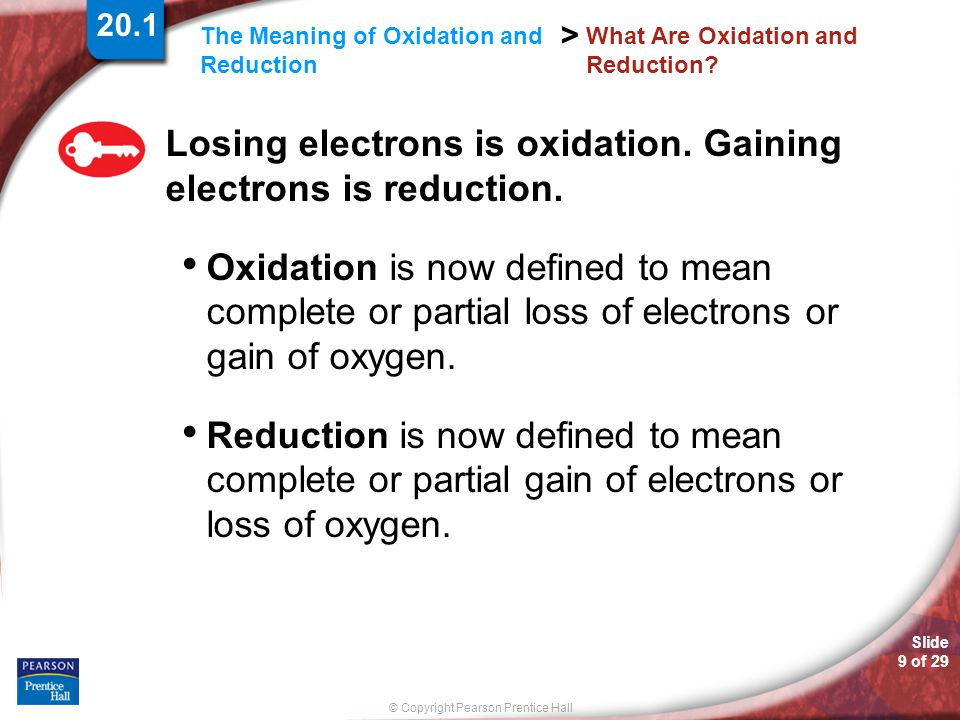 Slide 20 of 29 © Copyright Pearson Prentice Hall The Meaning of Oxidation and Reduction > Corrosion Iron, a common construction metal often used in the form of the alloy steel, corrodes by being oxidized to ions of iron by oxygen.