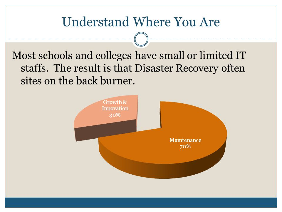 Understand Where You Are Most schools and colleges have small or limited IT staffs.