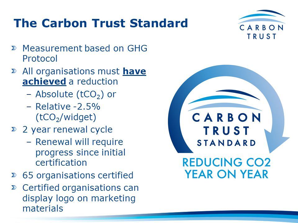 Measurement based on GHG Protocol All organisations must have achieved a reduction –Absolute (tCO 2 ) or –Relative -2.5% (tCO 2 /widget) 2 year renewal cycle –Renewal will require progress since initial certification 65 organisations certified Certified organisations can display logo on marketing materials The Carbon Trust Standard