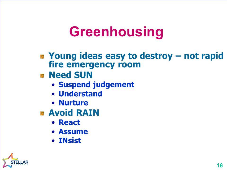 16 Greenhousing Young ideas easy to destroy – not rapid fire emergency room Need SUN Suspend judgement Understand Nurture Avoid RAIN React Assume INsi