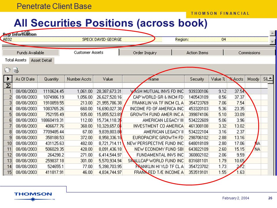 T H O M S O N F I N A N C I A L February 2, 200426 All Securities Positions (across book) Penetrate Client Base