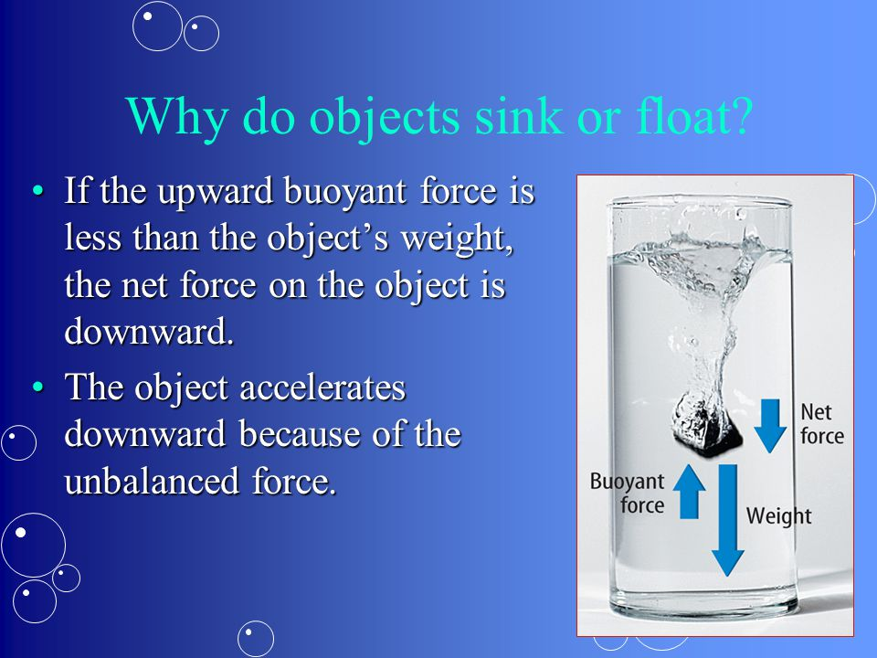 If the upward buoyant force is less than the object's weight, the net force on the object is downward.If the upward buoyant force is less than the obj