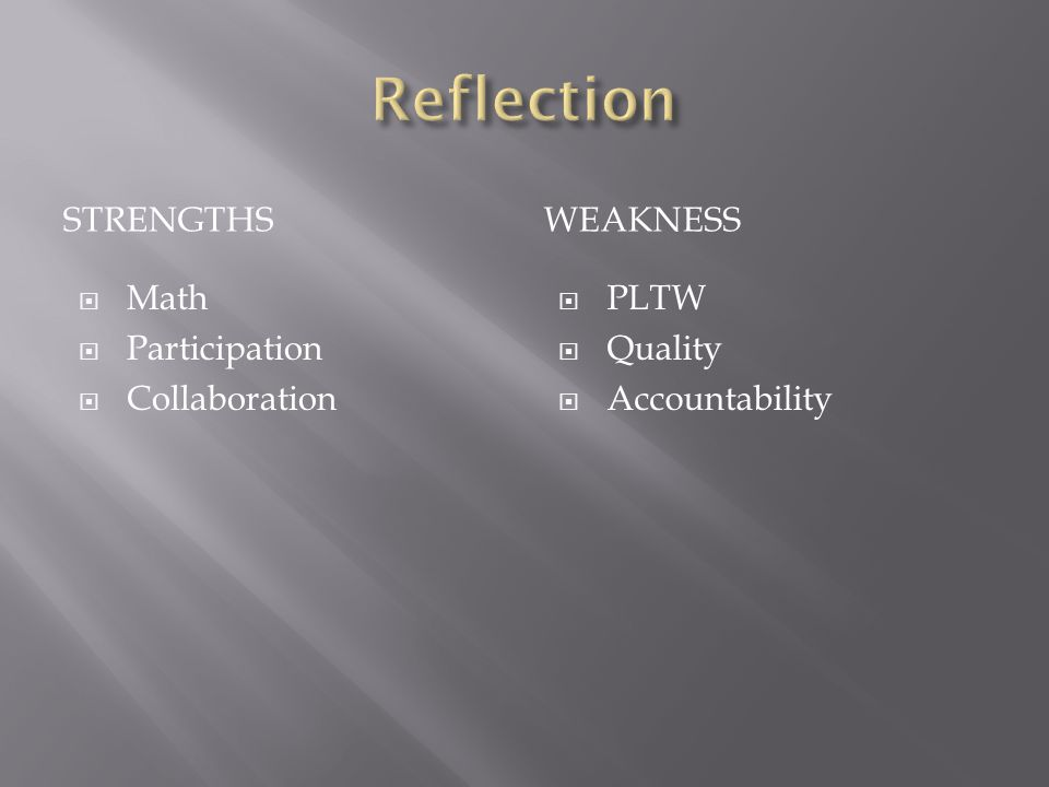 STRENGTHS  Math  Participation  Collaboration WEAKNESS  PLTW  Quality  Accountability
