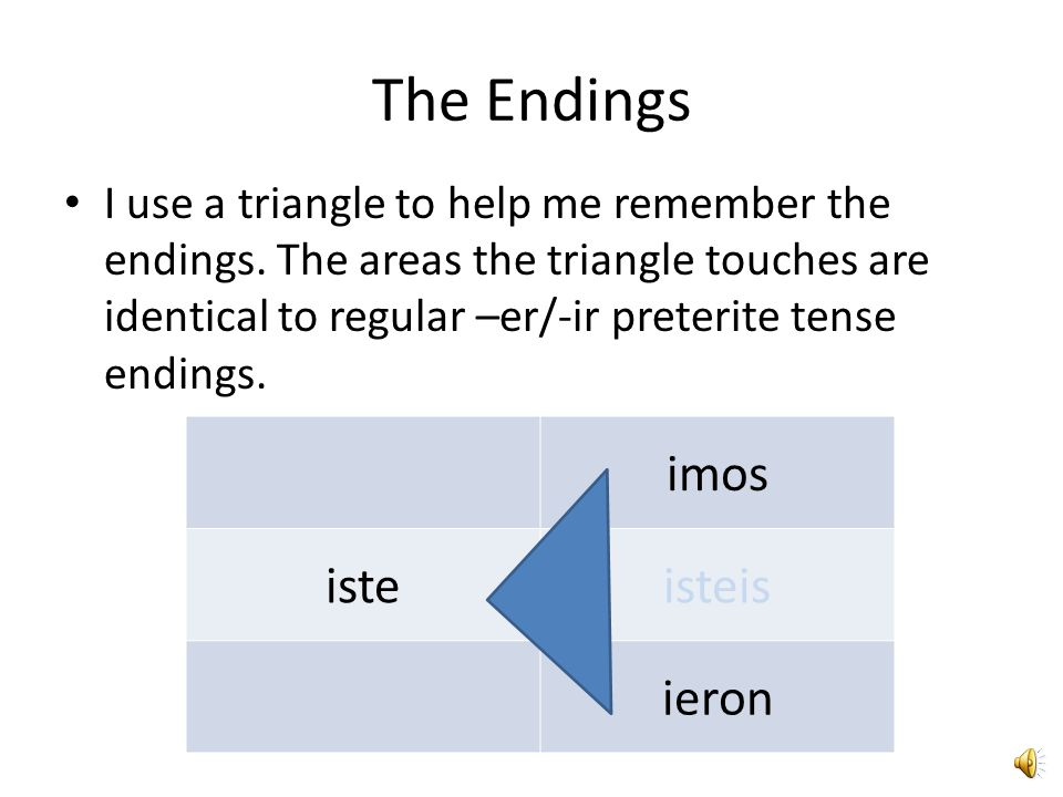 The Endings I use a triangle to help me remember the endings.