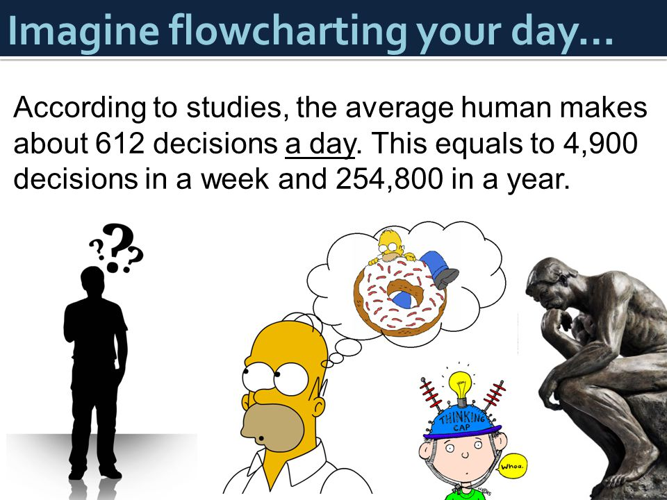 Imagine flowcharting your day… According to studies, the average human makes about 612 decisions a day. This equals to 4,900 decisions in a week and 2