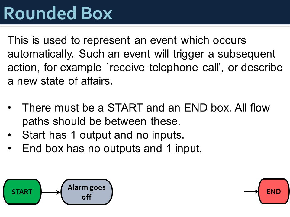 This is used to represent an event which occurs automatically. Such an event will trigger a subsequent action, for example `receive telephone call', o