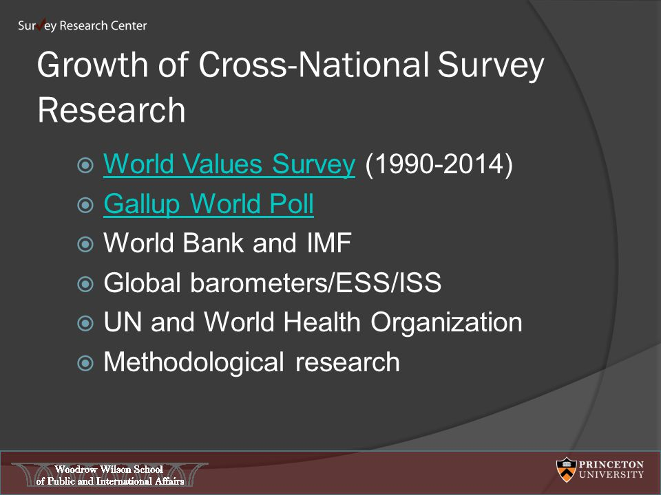 Growth of Cross-National Survey Research  World Values Survey (1990-2014) World Values Survey  Gallup World Poll Gallup World Poll  World Bank and IMF  Global barometers/ESS/ISS  UN and World Health Organization  Methodological research