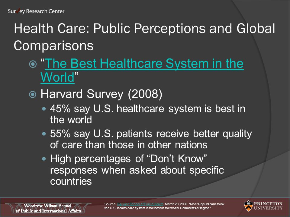 Health Care: Public Perceptions and Global Comparisons  The Best Healthcare System in the World The Best Healthcare System in the World  Harvard Survey (2008) 45% say U.S.