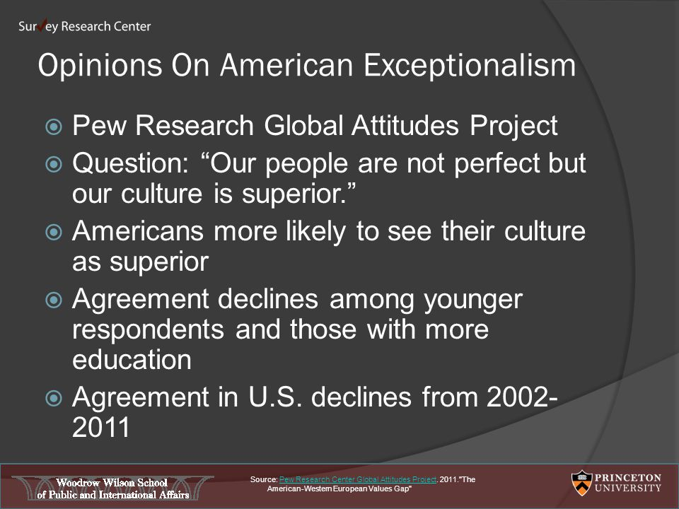  Pew Research Global Attitudes Project  Question: Our people are not perfect but our culture is superior.  Americans more likely to see their culture as superior  Agreement declines among younger respondents and those with more education  Agreement in U.S.