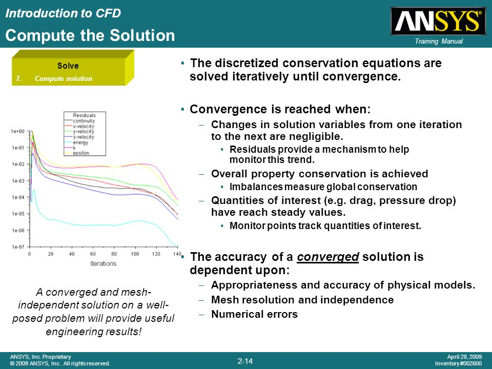 Introduction to CFD 2-14 ANSYS, Inc. Proprietary © 2009 ANSYS, Inc. All rights reserved. April 28, 2009 Inventory #002600 Training Manual Compute the