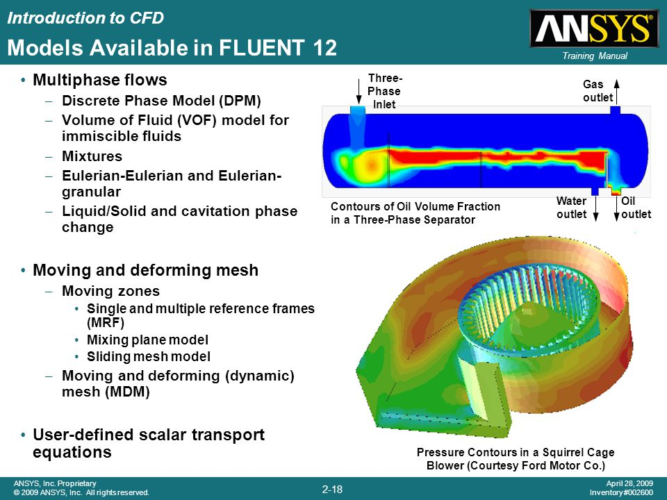 Introduction to CFD 2-18 ANSYS, Inc. Proprietary © 2009 ANSYS, Inc. All rights reserved. April 28, 2009 Inventory #002600 Training Manual Models Avail