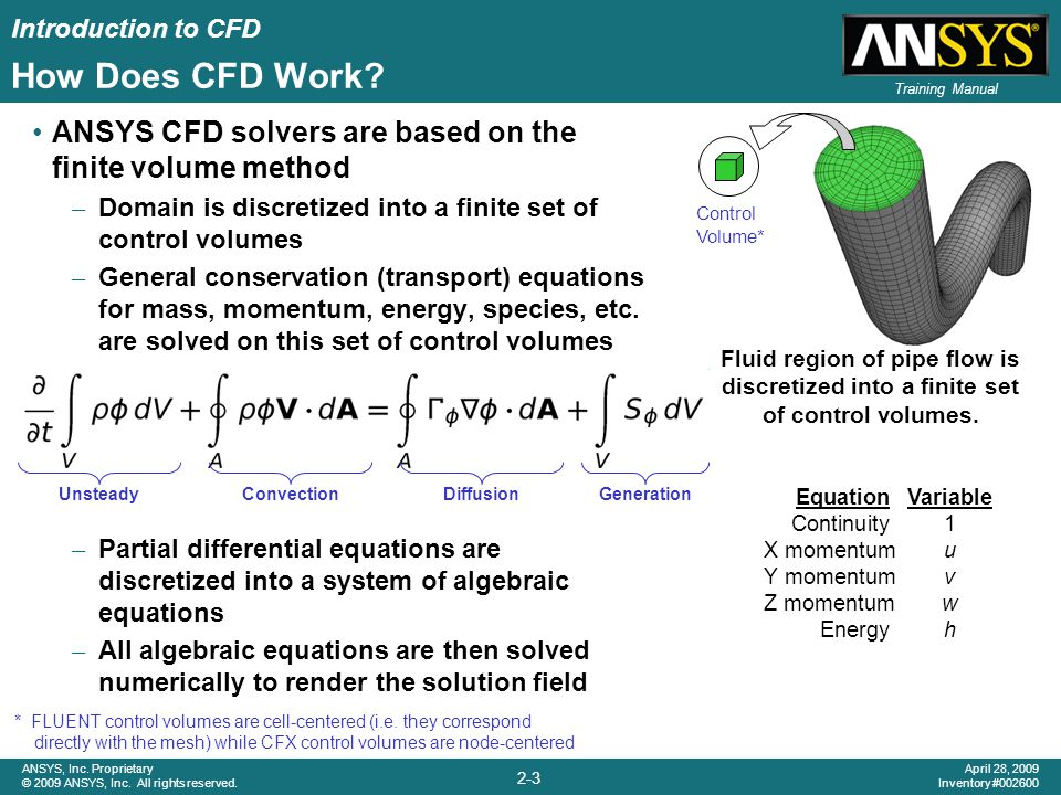 Introduction to CFD 2-14 ANSYS, Inc.Proprietary © 2009 ANSYS, Inc.