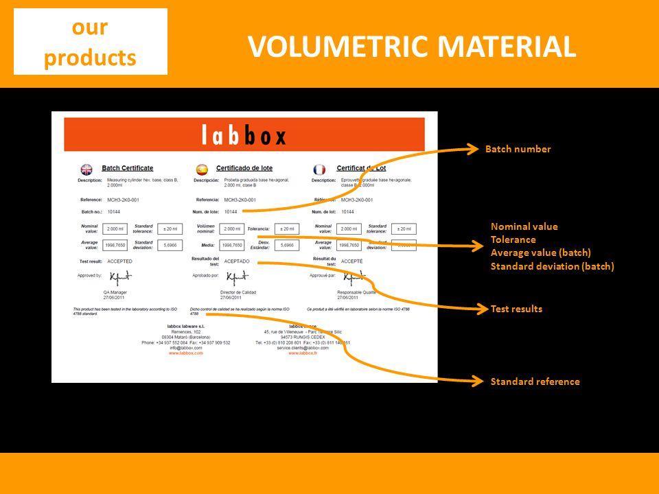 Batch number Standard reference Test results Nominal value Tolerance Average value (batch) Standard deviation (batch) our products VOLUMETRIC MATERIAL
