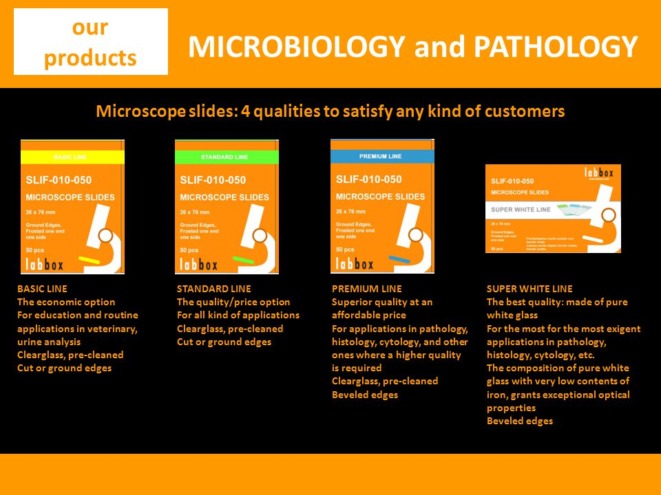 MICROBIOLOGY and PATHOLOGY our products Microscope slides: 4 qualities to satisfy any kind of customers BASIC LINE The economic option For education and routine applications in veterinary, urine analysis Clearglass, pre-cleaned Cut or ground edges STANDARD LINE The quality/price option For all kind of applications Clearglass, pre-cleaned Cut or ground edges PREMIUM LINE Superior quality at an affordable price For applications in pathology, histology, cytology, and other ones where a higher quality is required Clearglass, pre-cleaned Beveled edges SUPER WHITE LINE The best quality: made of pure white glass For the most for the most exigent applications in pathology, histology, cytology, etc.