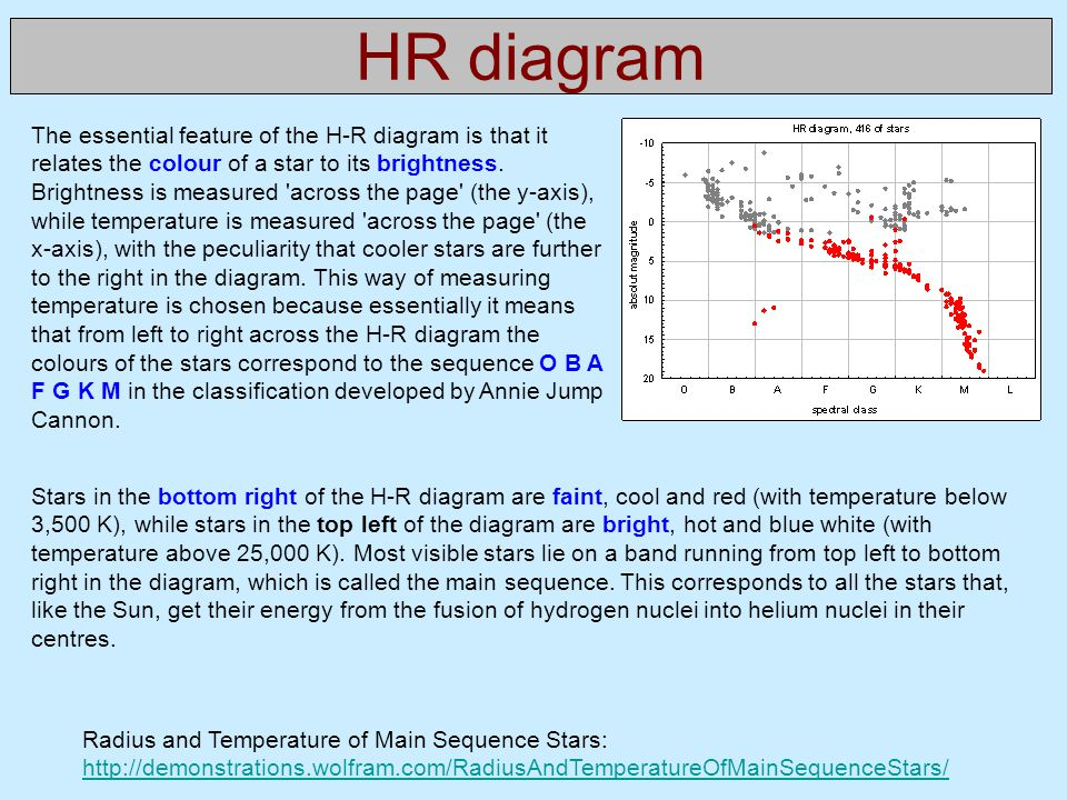 HR diagram The essential feature of the H-R diagram is that it relates the colour of a star to its brightness.