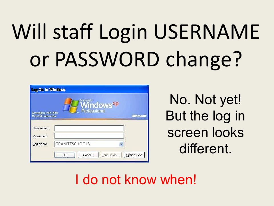 Will staff Login USERNAME or PASSWORD change. GRANITESCHOOLS No.
