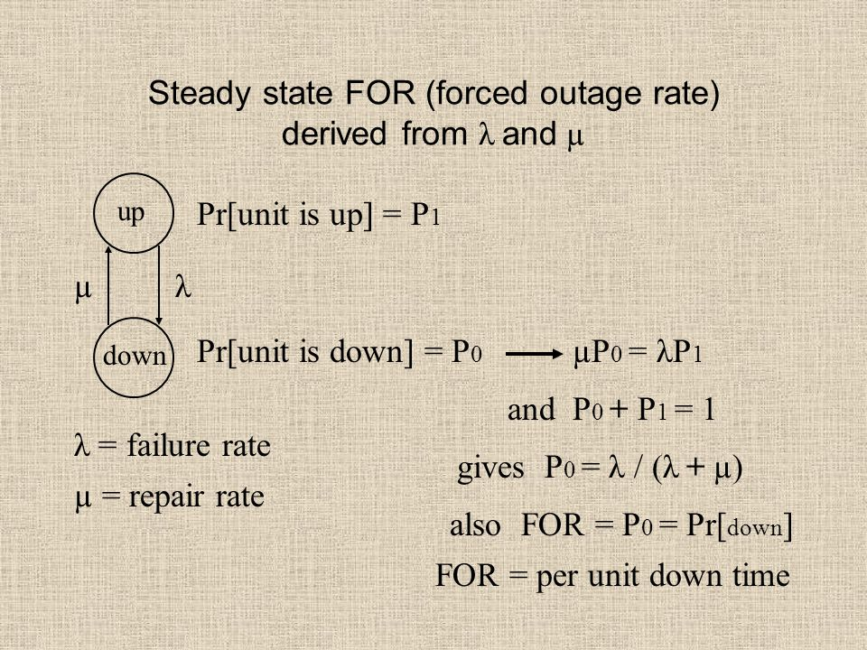 Steady state FOR (forced outage rate) derived from λ and µ up down λµ λ = failure rate µ = repair rate Pr[unit is up] = P 1 Pr[unit is down] = P 0 and P 0 + P 1 = 1 µP 0 = λP 1 gives P 0 = λ / (λ + µ) also FOR = P 0 = Pr[ down ] FOR = per unit down time
