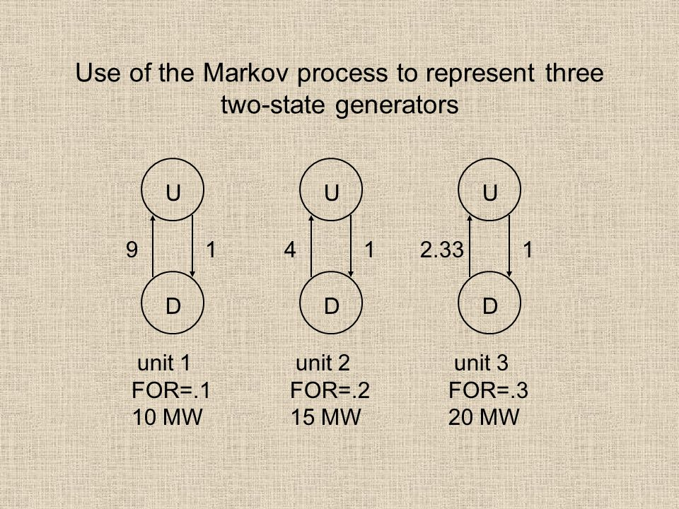 Use of the Markov process to represent three two-state generators U D 9 1 unit 1 FOR=.1 10 MW U D 4 1 unit 2 FOR=.2 15 MW U D 2.33 1 unit 3 FOR=.3 20