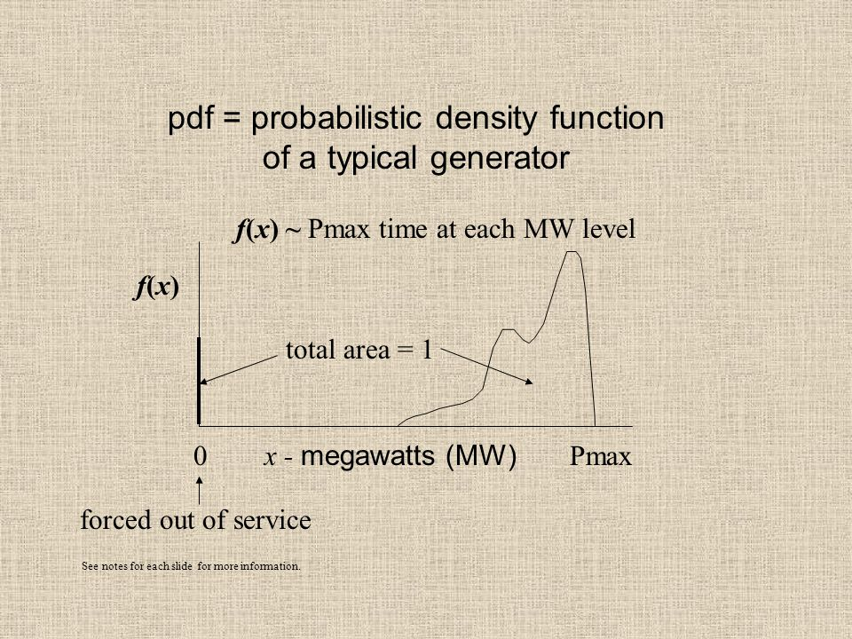 pdf = probabilistic density function of a typical generator forced out of service f(x)f(x) x - megawatts (MW) total area = 1 0Pmax f(x) ~ Pmax time at each MW level See notes for each slide for more information.