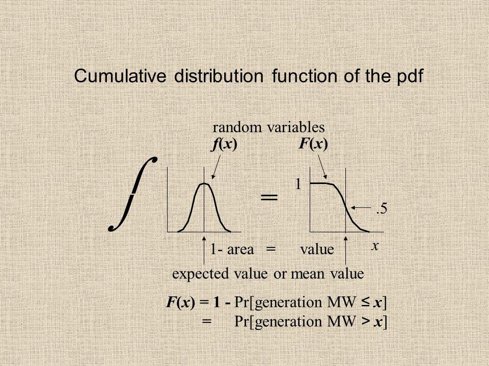 Cumulative distribution function of the pdf   random variables x 1 f(x)f(x)F(x)F(x) expected value or mean value 1- area = value F(x) = 1 - Pr[generation MW ≤ x] = Pr[generation MW > x].5