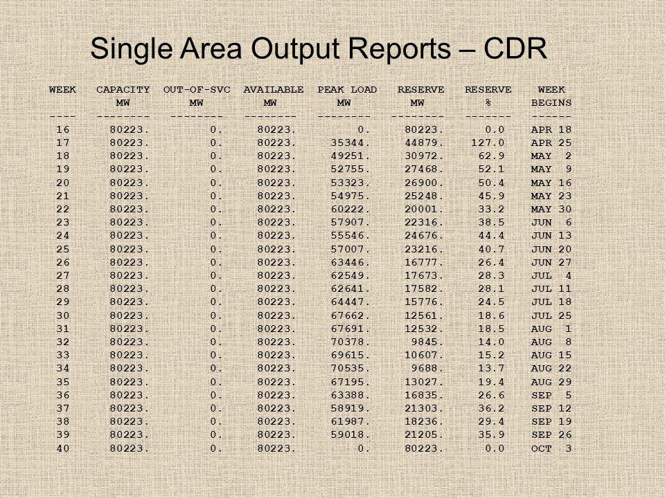 Single Area Output Reports – CDR WEEK CAPACITY OUT-OF-SVC AVAILABLE PEAK LOAD RESERVE RESERVE WEEK MW MW MW MW MW % BEGINS ---- -------- -------- -------- -------- -------- ------- ------ 16 80223.
