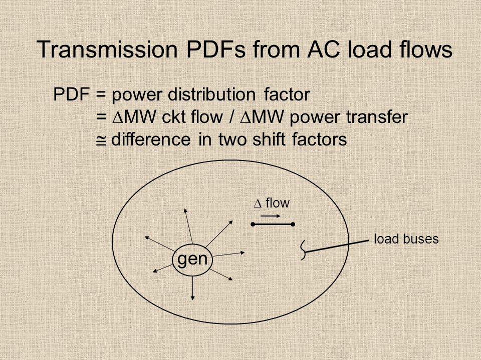 Transmission PDFs from AC load flows PDF = power distribution factor =  MW ckt flow /  MW power transfer  difference in two shift factors gen  flo