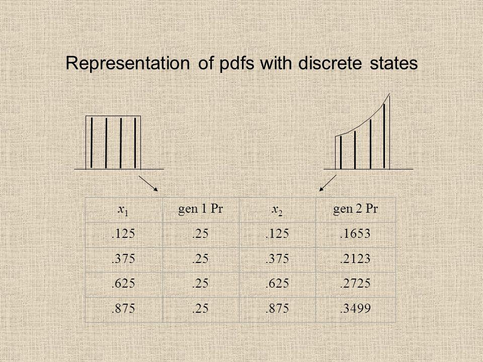 Representation of pdfs with discrete states x1x1 gen 1 Prx2x2 gen 2 Pr.125.25.125.1653.375.25.375.2123.625.25.625.2725.875.25.875.3499