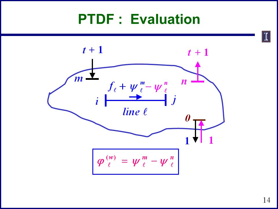 PTDF : Evaluation 14