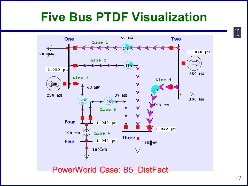 Five Bus PTDF Visualization 17 PowerWorld Case: B5_DistFact