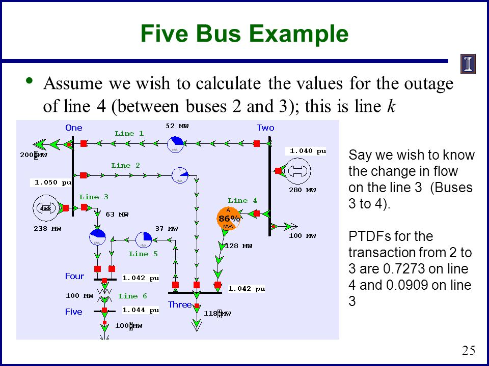 Five Bus Example Assume we wish to calculate the values for the outage of line 4 (between buses 2 and 3); this is line k 25 Say we wish to know the ch