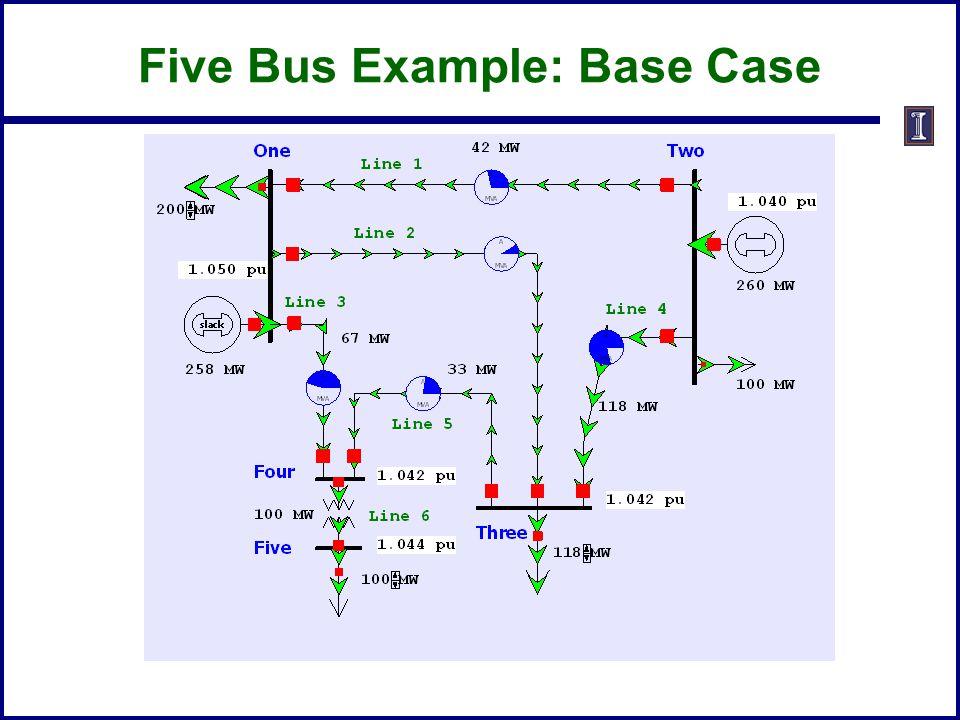 Five Bus Example: Base Case