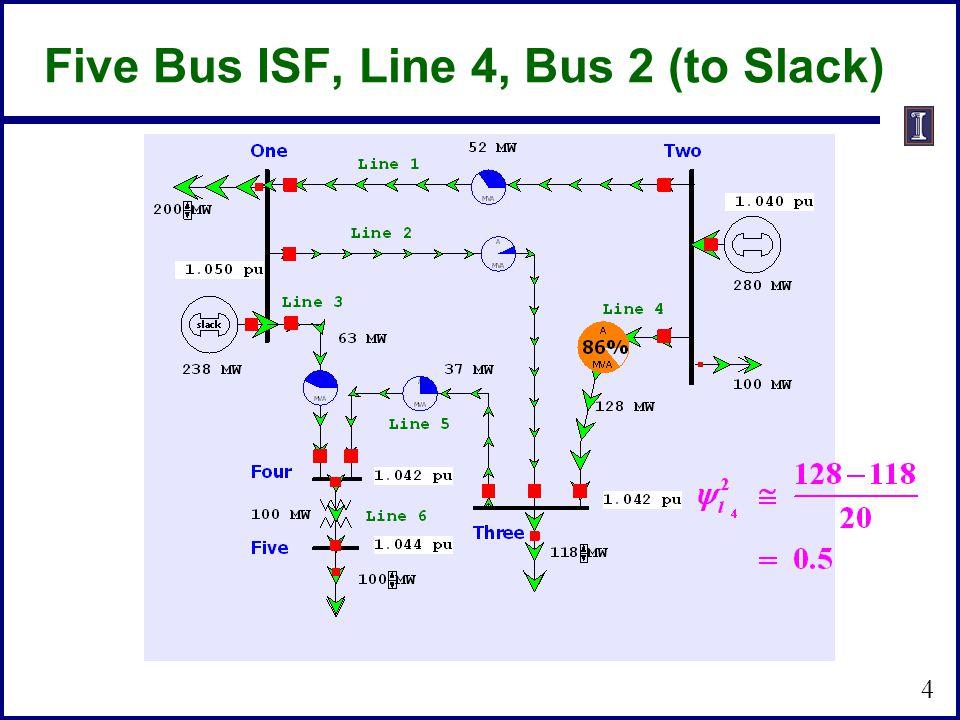 Five Bus ISF, Line 4, Bus 2 (to Slack) 4
