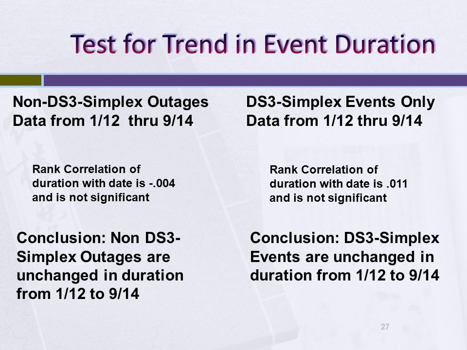 27 Non-DS3-Simplex Outages Data from 1/12 thru 9/14 Conclusion: Non DS3- Simplex Outages are unchanged in duration from 1/12 to 9/14 DS3-Simplex Events Only Data from 1/12 thru 9/14 Conclusion: DS3-Simplex Events are unchanged in duration from 1/12 to 9/14 Rank Correlation of duration with date is -.004 and is not significant Rank Correlation of duration with date is.011 and is not significant