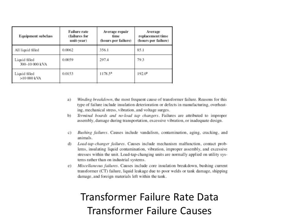 Transformer Failure Rate Data Transformer Failure Causes