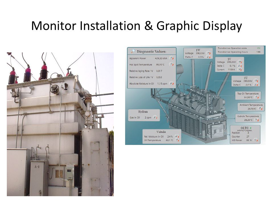 Monitor Installation & Graphic Display