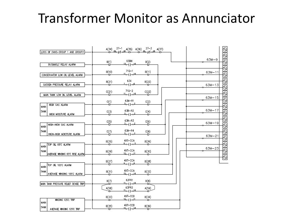 Transformer Monitor as Annunciator
