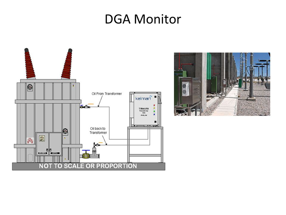 DGA Monitor